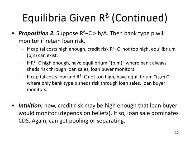 Equilibria Given R