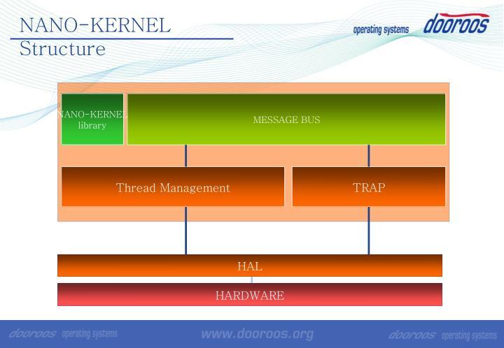 NANO-KERNEL Structure