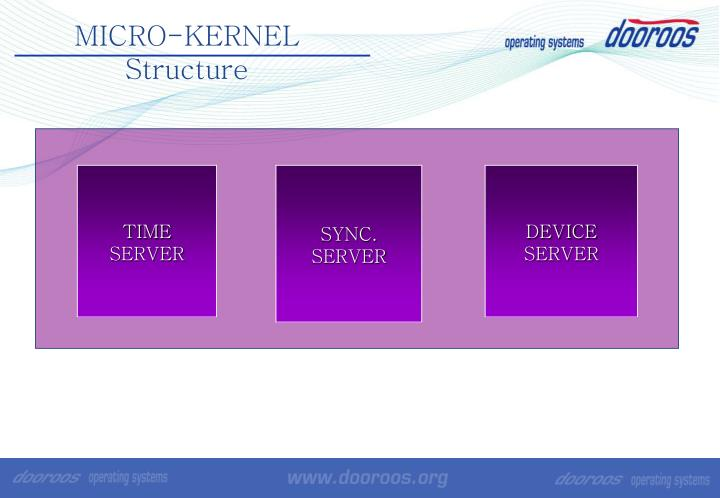 MICRO-KERNEL Structure