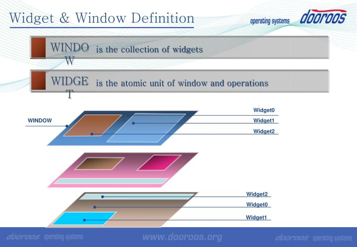 Widget & Window Definition