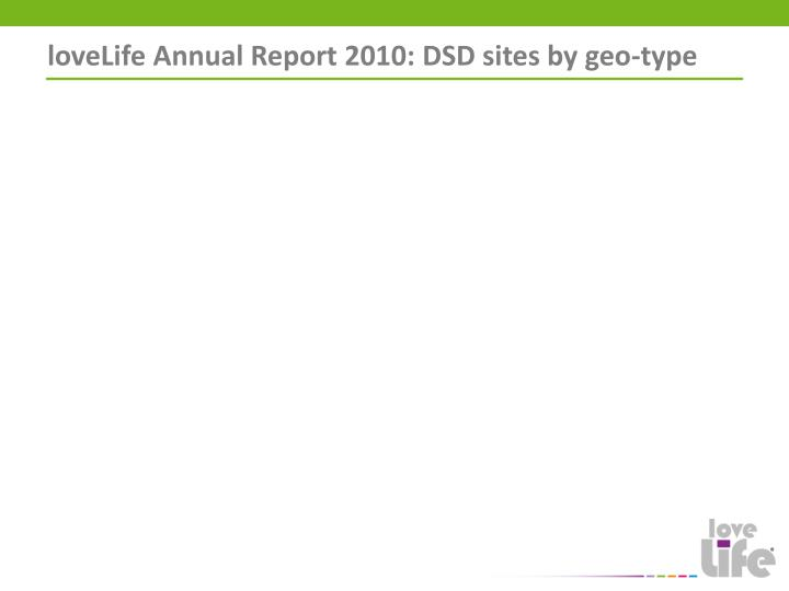 loveLife Annual Report 2010: DSD sites by geo-type