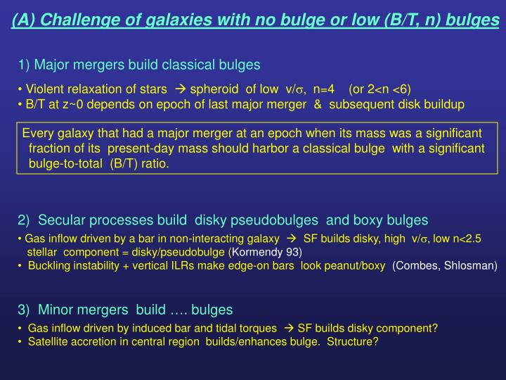 (A) Challenge of galaxies with no bulge or low (B/T, n) bulges