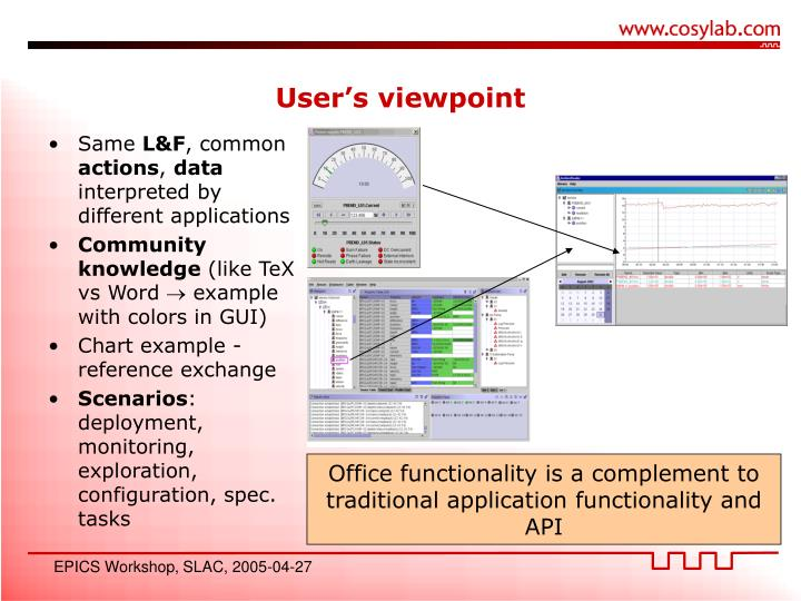 User s viewpoint