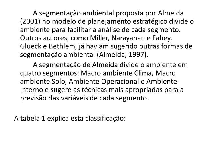 A segmentação ambiental proposta por Almeida (2001) no modelo de planejamento estratégico divide o ambiente para facilitar a análise de cada segmento. Outros autores, como Miller,