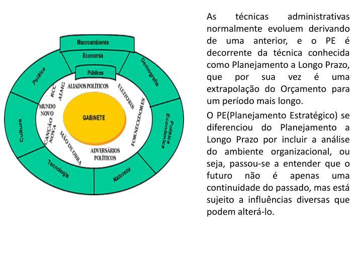 As técnicas administrativas normalmente evoluem derivando de uma anterior, e o PE é decorrente da técnica conhecida como Planejamento a Longo Prazo, que por sua vez é uma extrapolação do Orçamento para um período mais longo.