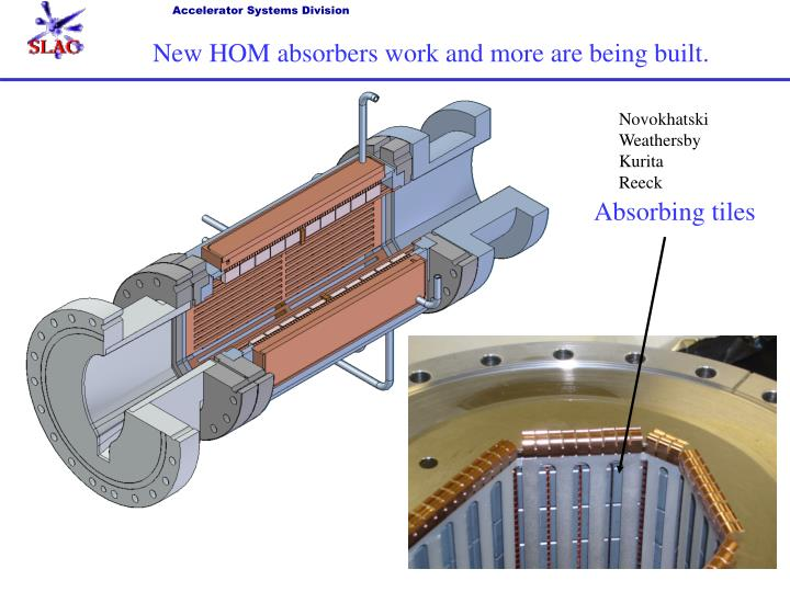 New HOM absorbers work and more are being built.