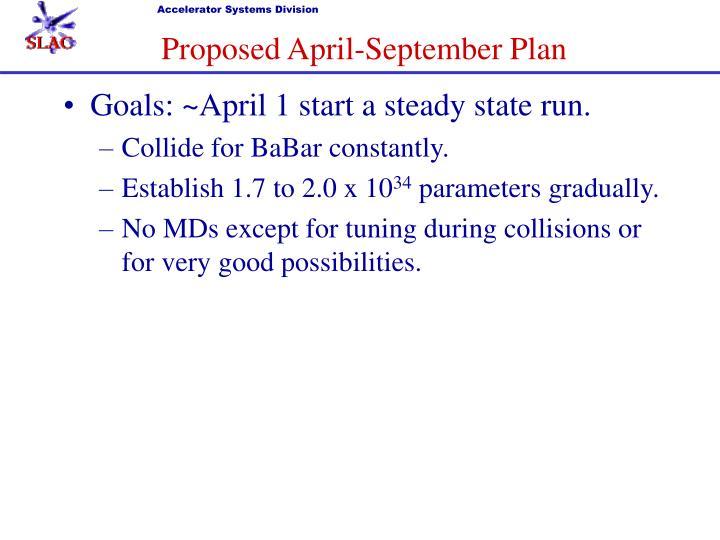 Proposed April-September Plan
