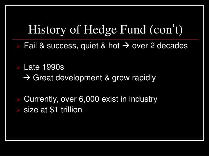 History of Hedge Fund (con