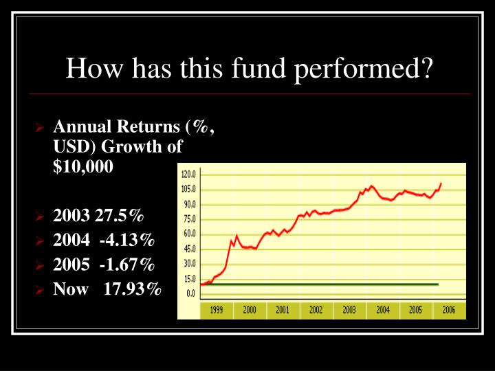 How has this fund performed?
