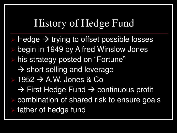 History of Hedge Fund