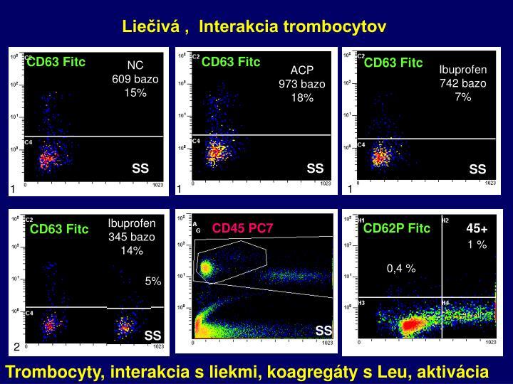 Liečivá ,  Interakcia trombocytov