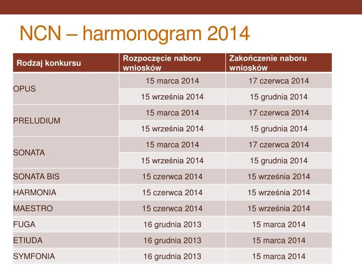 NCN – harmonogram 2014