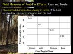 field measures of post fire effects ryan and noste1
