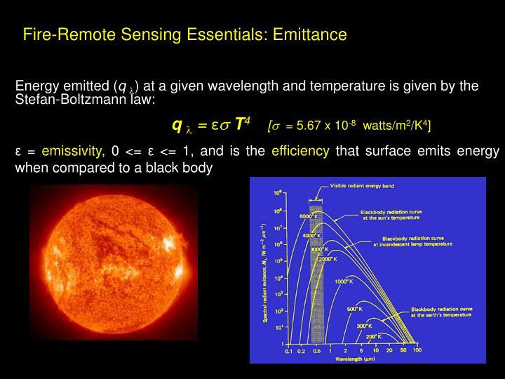 Energy emitted (