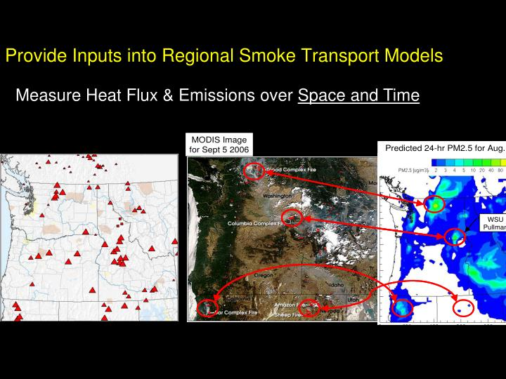 Measure Heat Flux & Emissions over