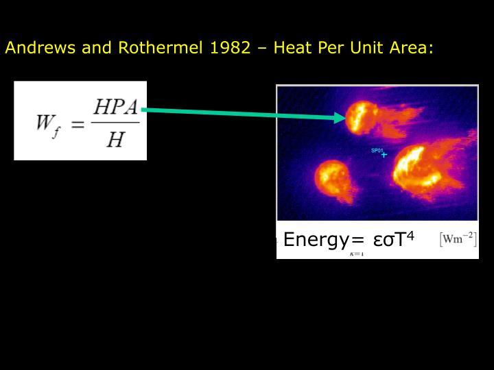 Energy= εσT