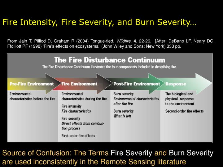 Fire Intensity, Fire Severity, and Burn Severity…