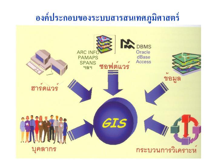 องค์ประกอบของระบบสารสนเทศภูมิศาสตร์