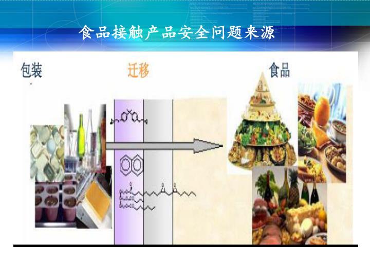 食品接触产品安全问题来源