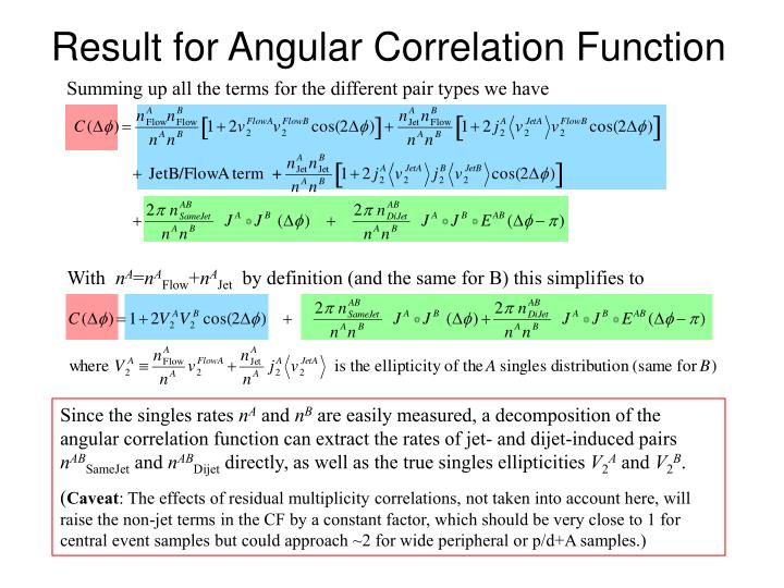 Result for Angular Correlation Function