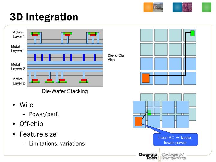 3D Integration