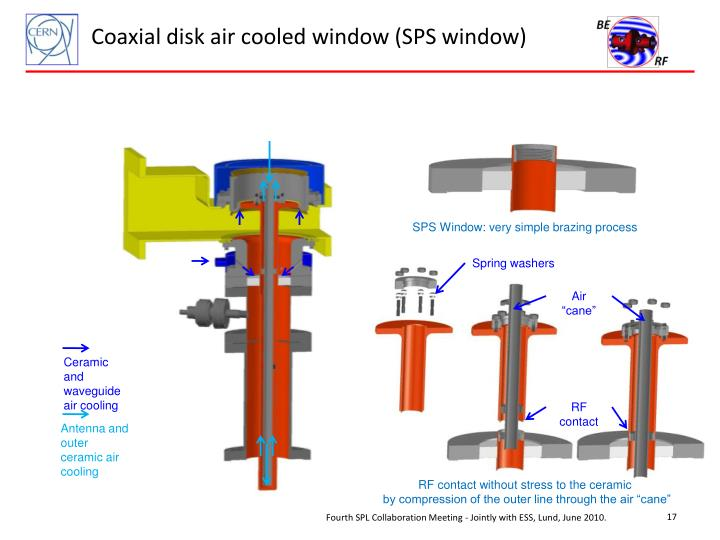 Coaxial disk air cooled window (SPS window)