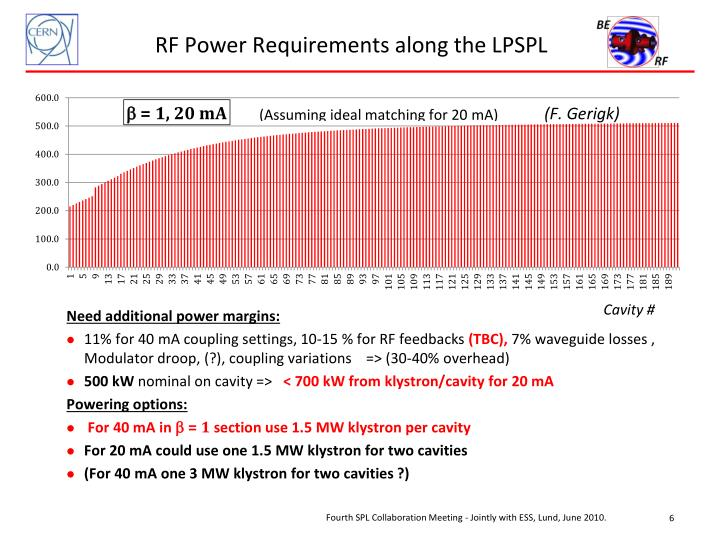 RF Power Requirements along the LPSPL