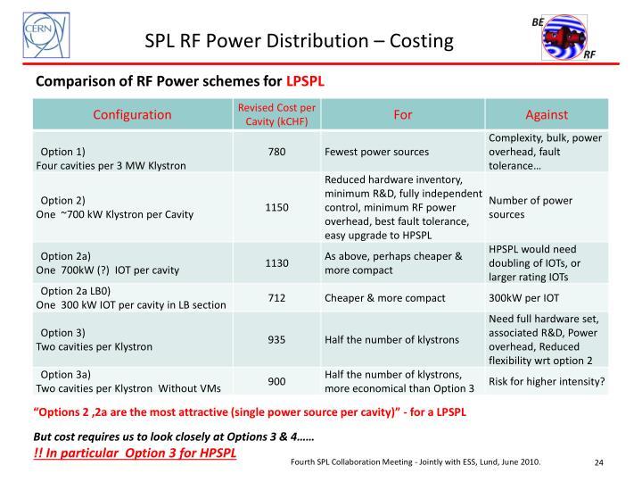SPL RF Power Distribution – Costing