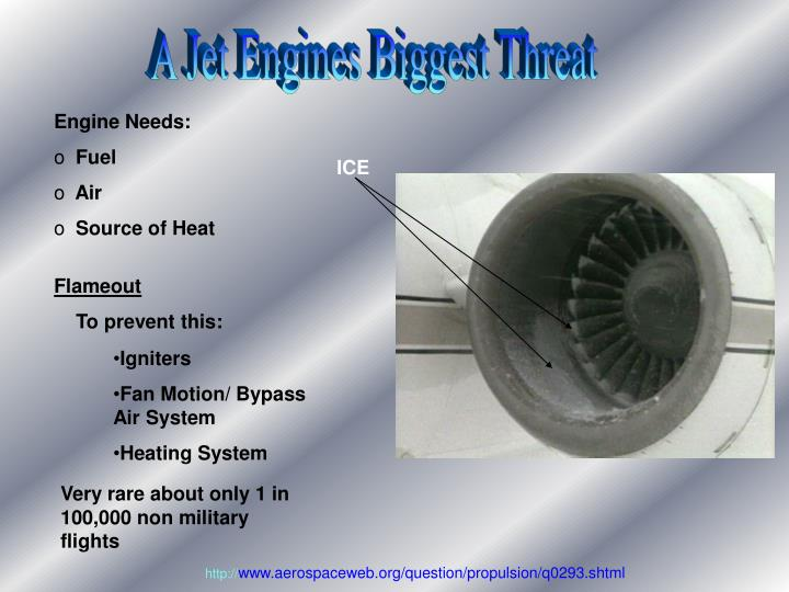 A Jet Engines Biggest Threat