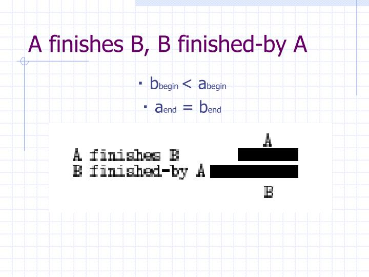 A finishes B, B finished-by A
