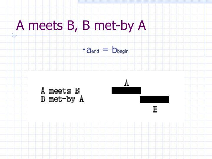 A meets B, B met-by A