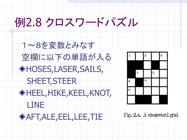 例2.8 クロスワードパズル