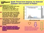 death threat from impacts by asteroid diameter and location of impact