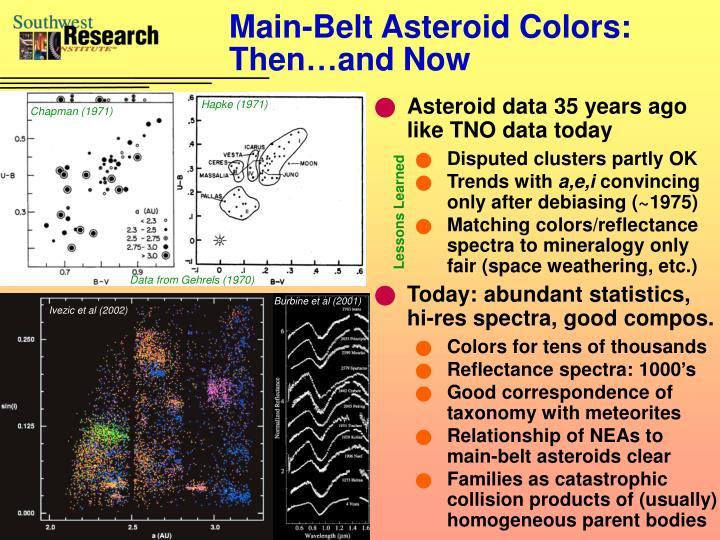 Main-Belt Asteroid Colors: