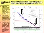 meteoroid asteroid numbers and magnitudes impact frequencies and energies harris 2007