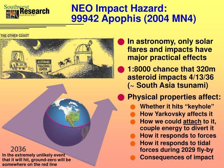 NEO Impact Hazard:            99942 Apophis (2004 MN4)