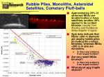 rubble piles monoliths asteroidal satellites cometary fluff balls