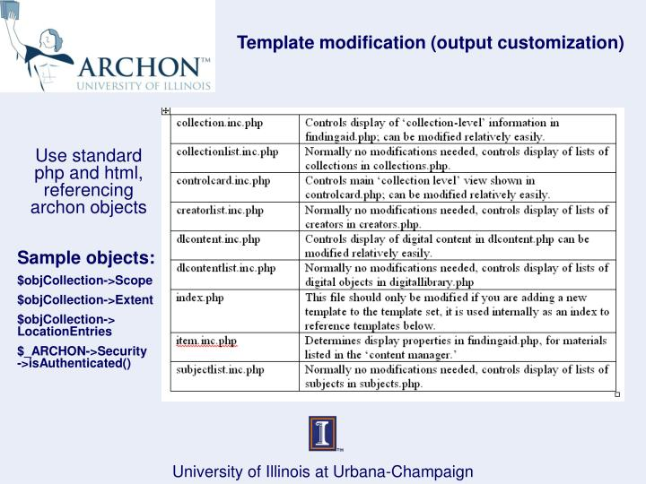 Template modification (output customization)