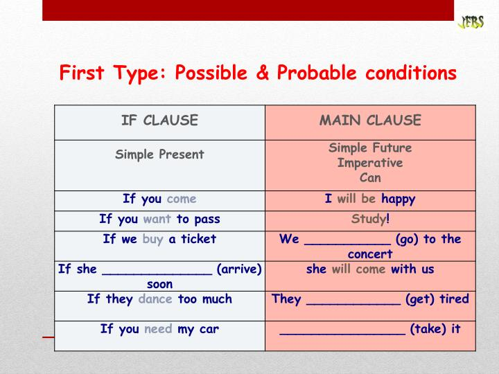 First Type: Possible & Probable conditions