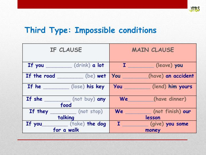 Third Type: Impossible conditions