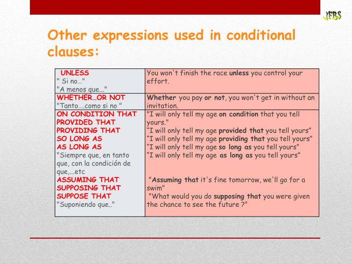 Other expressions used in conditional clauses:
