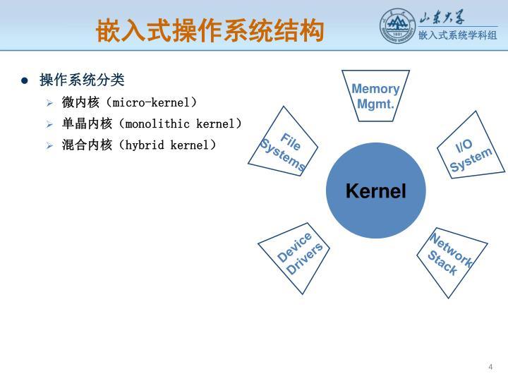 嵌入式操作系统结构