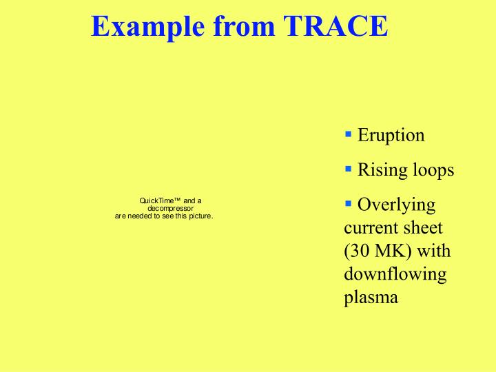 Example from TRACE