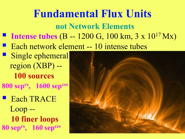 Fundamental Flux Units