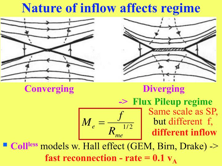 Nature of inflow affects regime