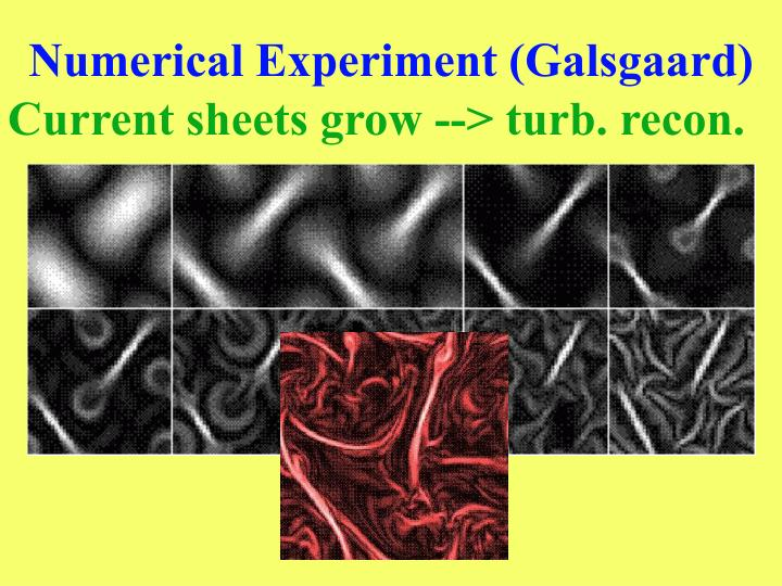 Numerical Experiment (Galsgaard)
