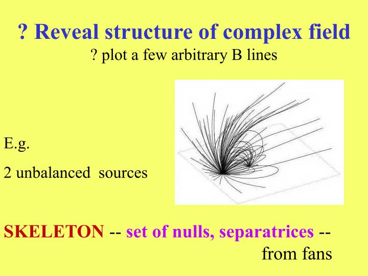 ? Reveal structure of complex field
