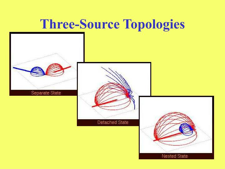 Three-Source Topologies