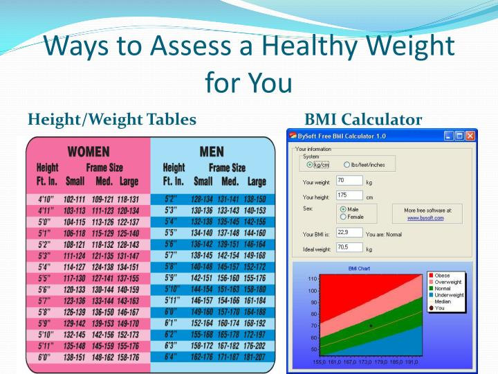 Ways to Assess a Healthy Weight for You