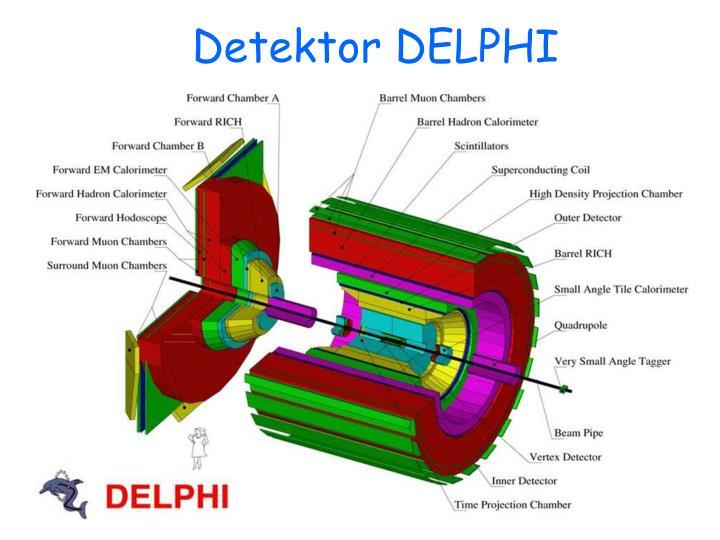 Detektor DELPHI